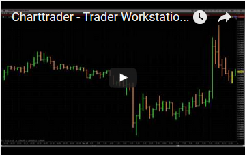 Tws Video Charttrader