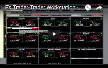 Tws Video Fxtrader