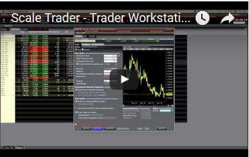 Tws Video Scaletrader